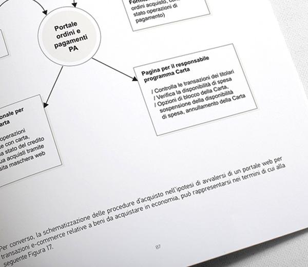 La carta d'acquisto per la Pubblica Amministrazione